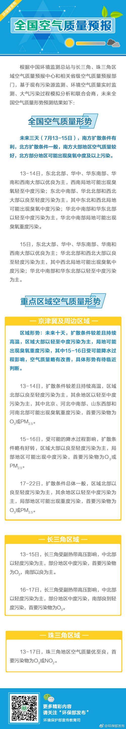 图片来源:环境保护部宣传教育司官方微博