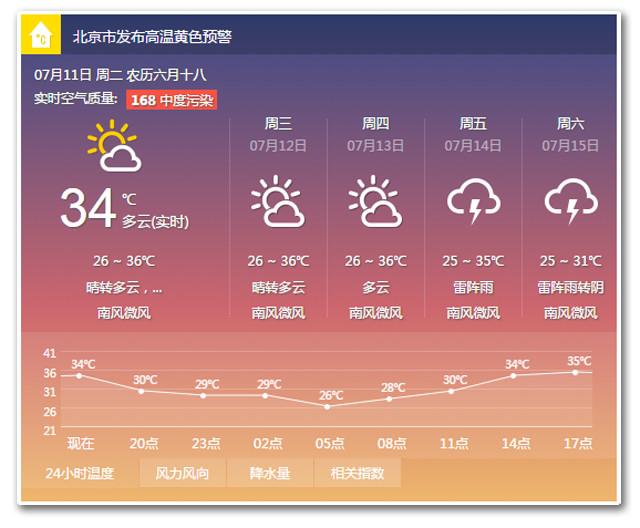 近几日最高气温均超过35℃