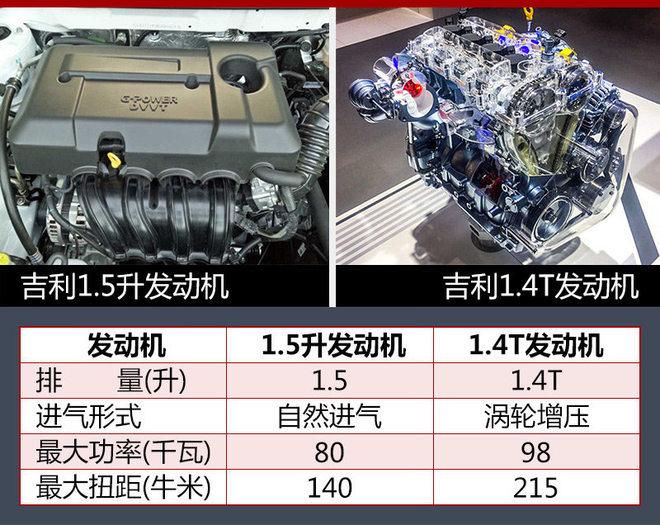 吉利S1官图曝光 跨界SUV/搭1.4T新动力