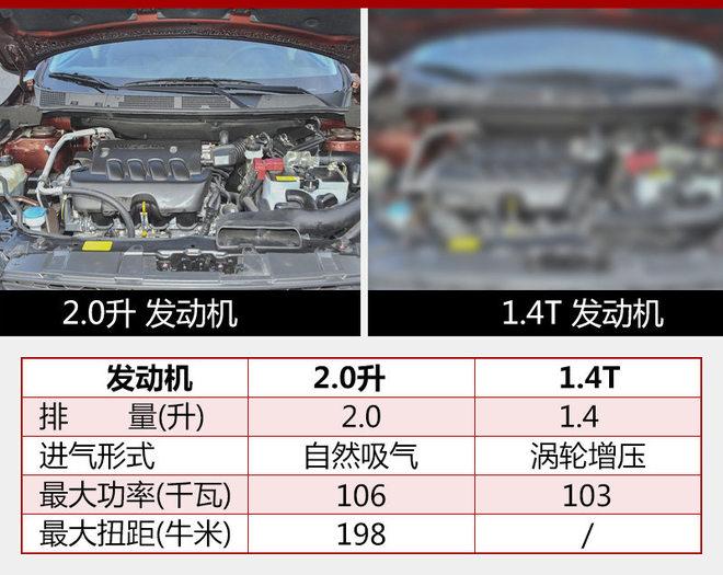 东风启辰将推新款T70/T70X 增1.4T版本