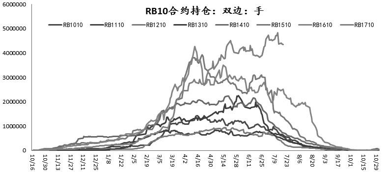 供应仍偏紧 钢价中期看涨