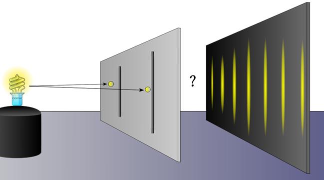 一个量子粒子能够同时穿过两个狭缝。