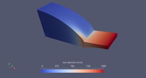 冰盖-冰架系统示意图(mismip3d数值试验的诊断模拟结果)