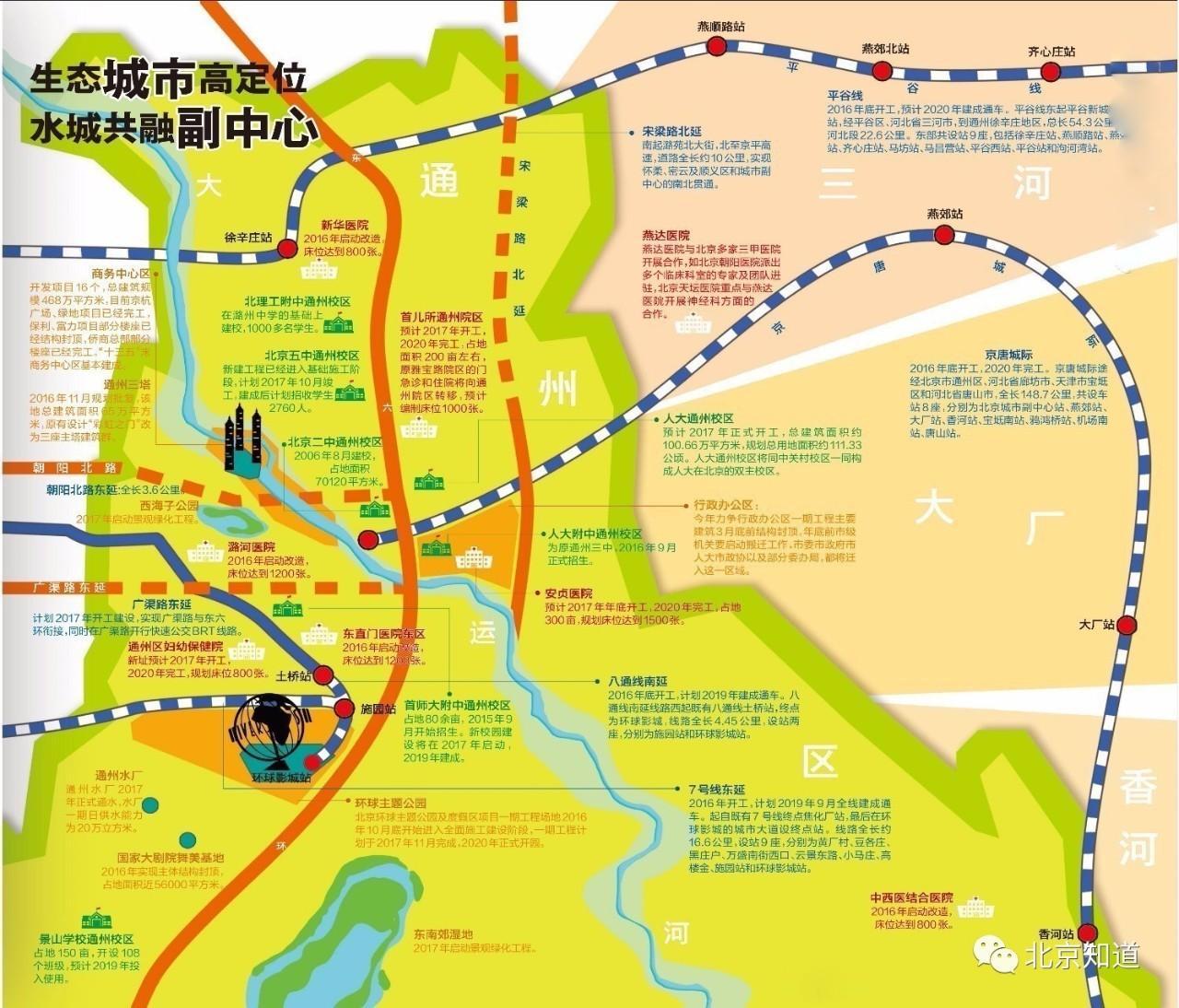 芹河新区规划图