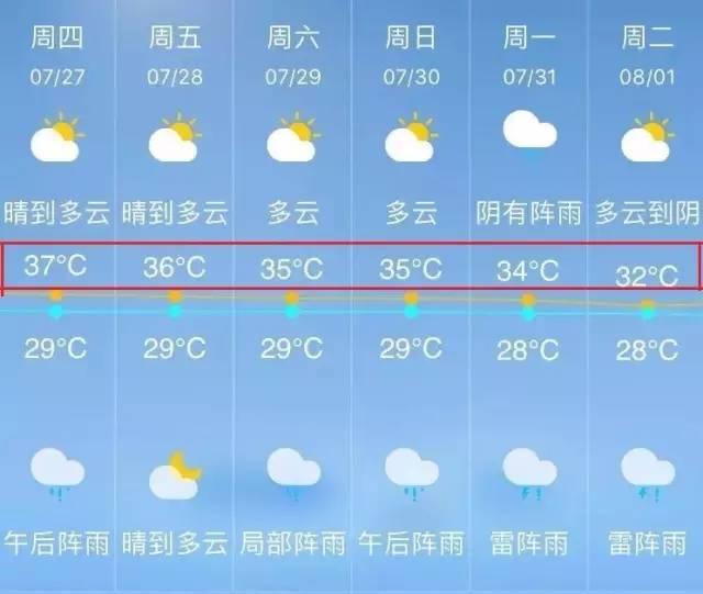 下周确定降温!这届台风遇到魔都结界,4个被干掉,还剩1个正袭来