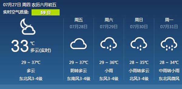 """降一度也是爱,今天37.8°C,高温终结还要靠9号台风""""纳沙""""!"""