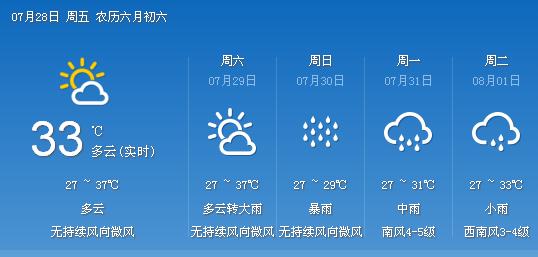 """台风黄色预警!""""纳沙""""直奔福建,后天下午到夜间或在闽中南部登陆"""
