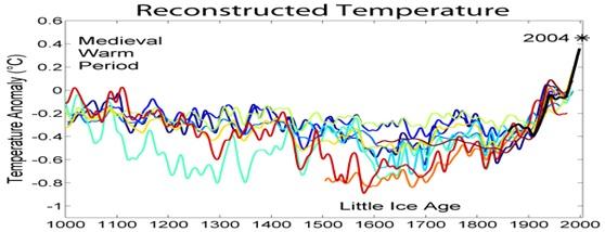 酷暑:全球变暖离我们还远吗?