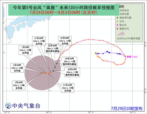 """今年第5号台风""""奥鹿""""未来对我国海域无影响"""