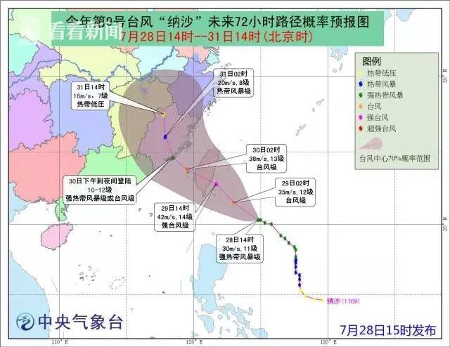 """台风""""纳沙""""有望""""远程助攻"""" 申城降温"""