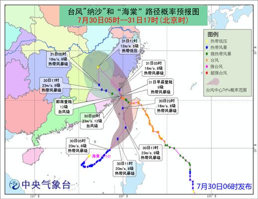 """台风""""纳沙""""今晨登陆福建 """"海棠""""紧随其后"""