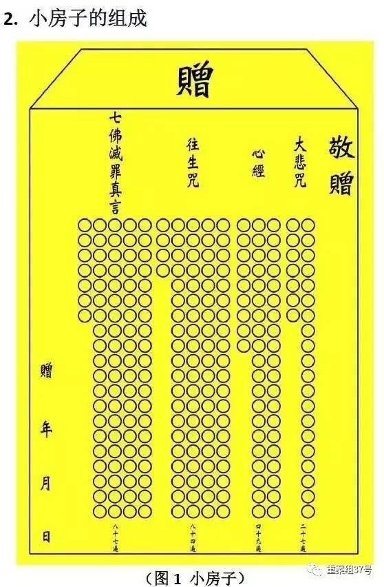 """▲""""心灵法门""""信徒念经计数的黄纸,被称为""""小房子""""。 受访者供图"""