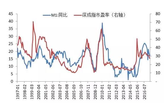 资料来源:Wind,人民银行,中泰证券研究所唐军供图