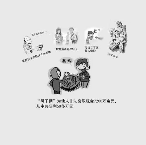 武文海/制图