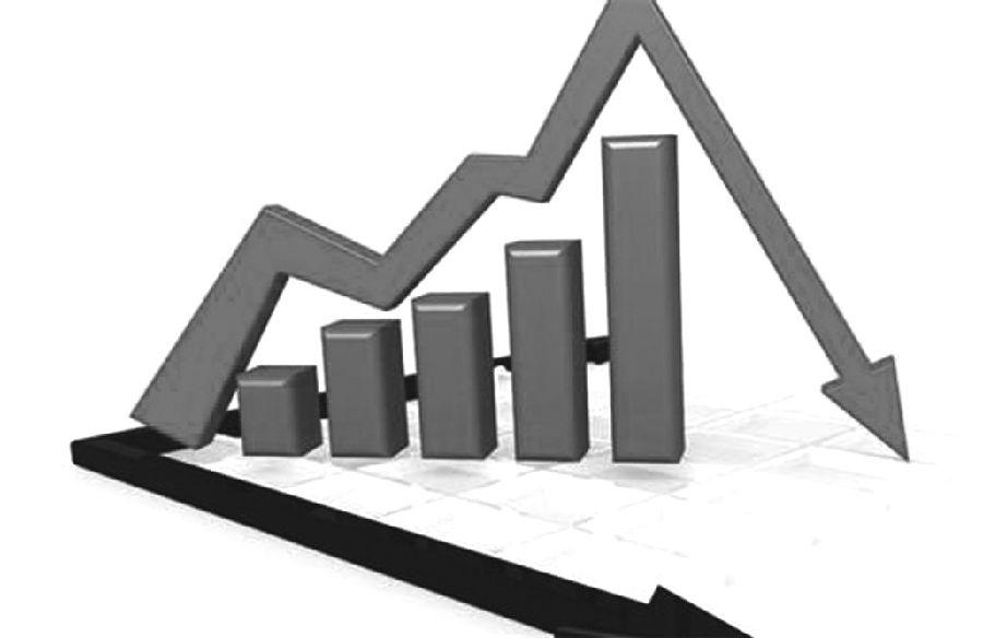 接近强压力区 期指多单减磅国际外盘期货