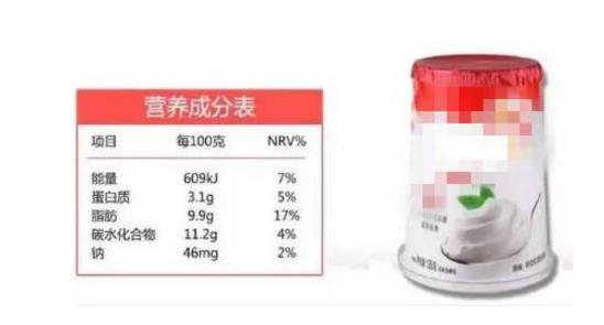 (每毫升热量609KJ!脂肪9.9g!糖分11.2g!)