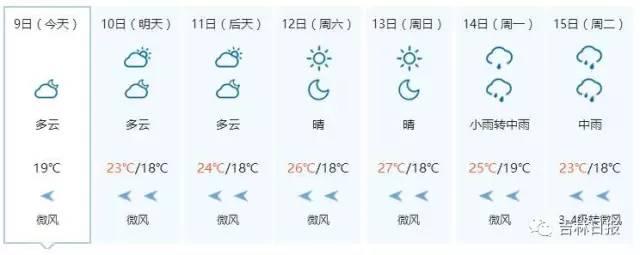 又双叒叕要下雨了……吉林省气象台发布暴雨黄色预警!