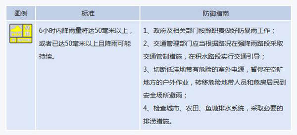 北京发布暴雨黄色预警 今晚13区将现短时暴雨