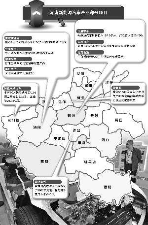 董明珠护航银隆150亿进驻洛阳 河南新能源车版图初现