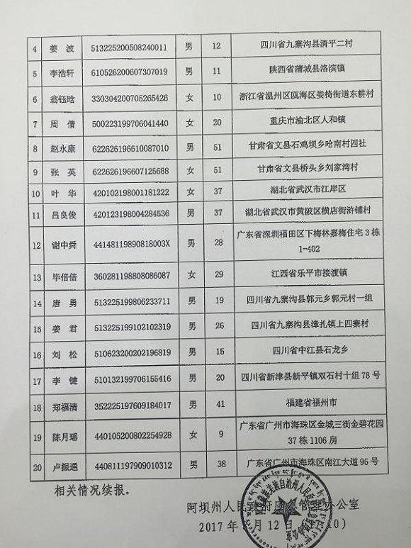 九寨沟县7.0级地震已造成24人死亡 已确定身份20人