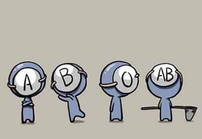 ABO血型(图片来源:hjenglish.com)