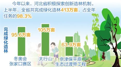 白城gdp_东北的铁岭GDP高于白城,两市发展又如何(2)