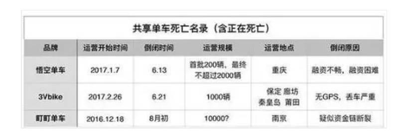 """▲图片泉源:新浪科技旗下微信民众号""""创事记"""""""