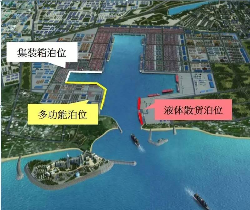 ▲汉班托塔港计划表示图(招商局团体官网)