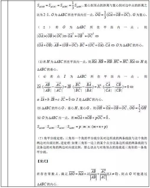 高中数学知识点大全