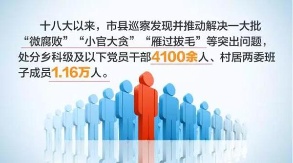 中央文件要求:市县党委在一届任期内巡察全覆盖