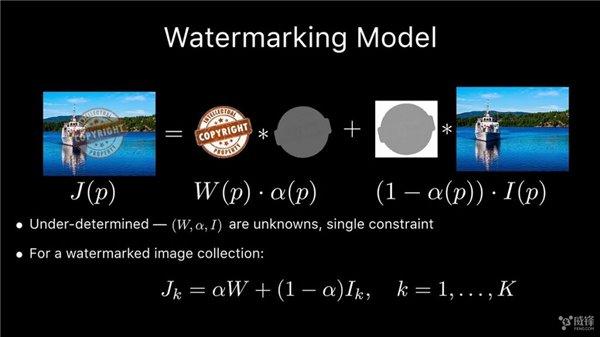 """""""有码变无码"""":谷歌发布移除水印的演算法"""
