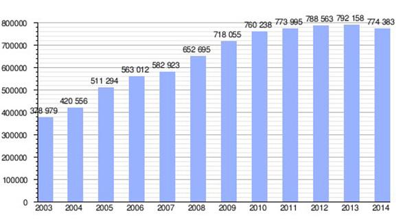 人口问题图片_欧洲人口存在问题