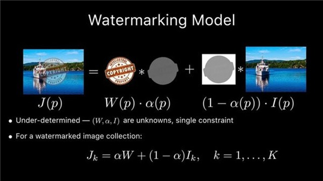 水印很烦?谷歌发布移除水印演算法救你
