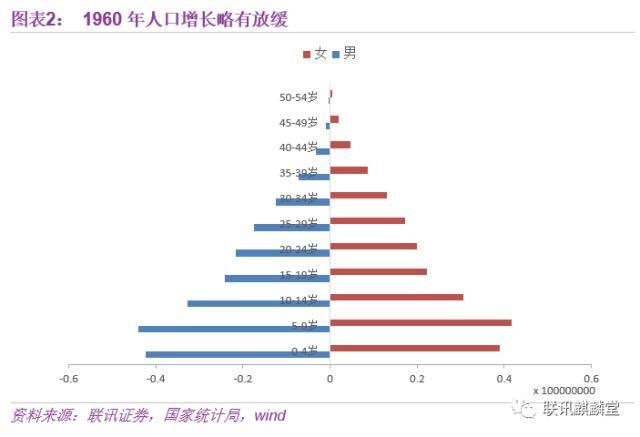 中国人口实时数据_中国人口数据揭露的几个真相