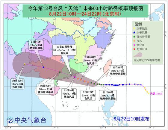 2017湛江天鸽台风强度是多少?