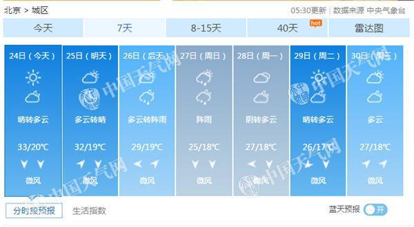 广东11选5走势图 号码遗漏