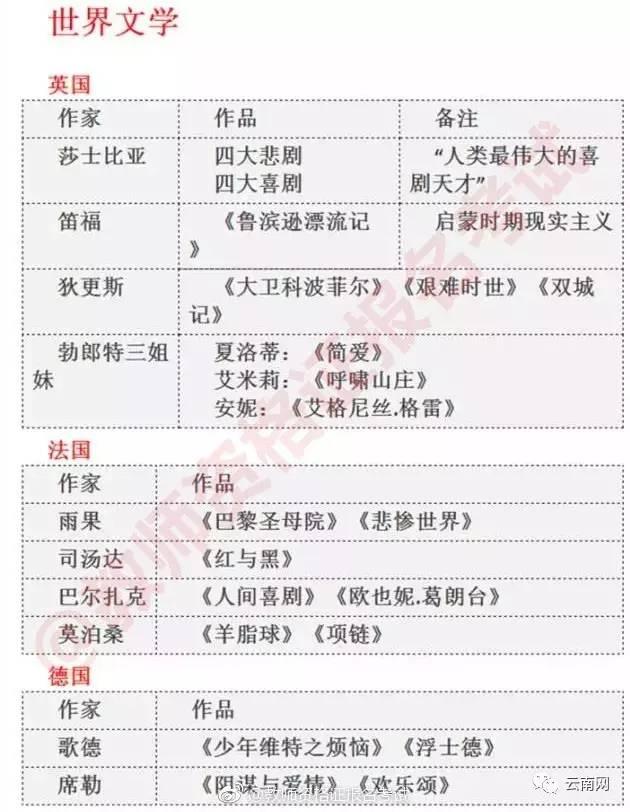 想当老师的注意啦!云南省教师资格证考试即将