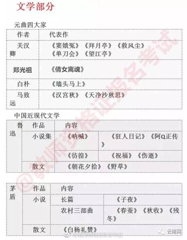 中明仕亚洲老虎机教师资格证考试开始报名