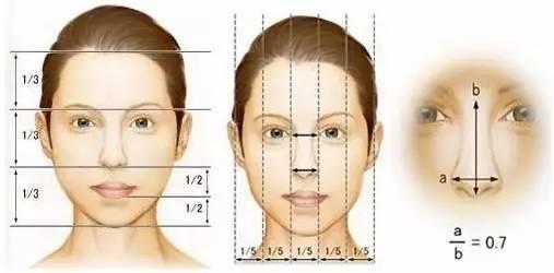 这个部位刚好与肾脏相对应,左边一个,右边一个,如果双颊方大红润图片