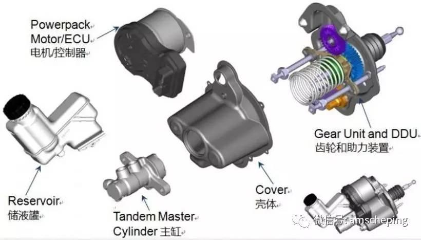 技术丨5年内普及的黑科技,解析电传制动系统