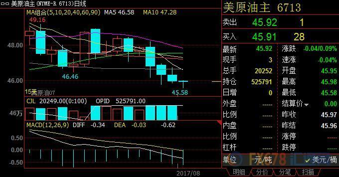 上海11选5计划走势图 5