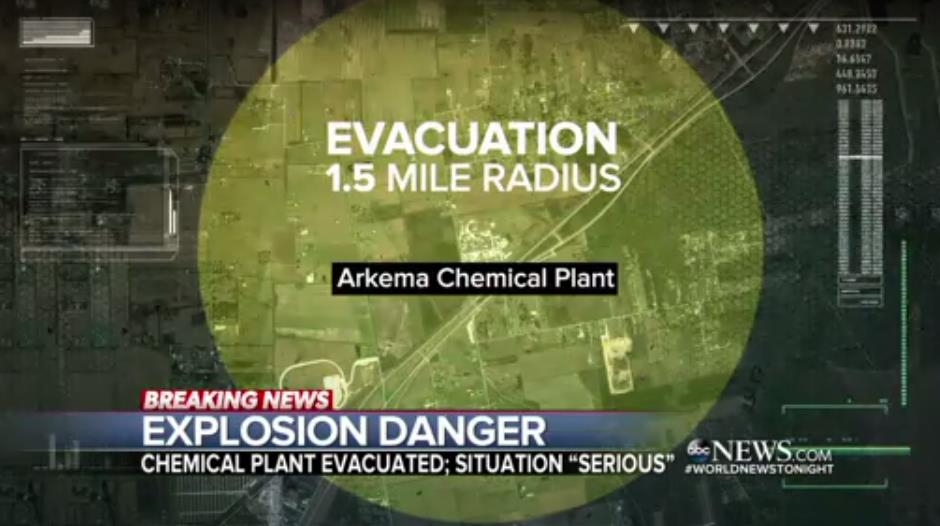 快讯:法特种化学品企业阿科玛在美得州工厂发生2起爆炸