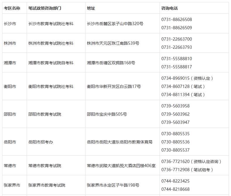 湖南中小学教师资格考试9月5日开始报名,这些