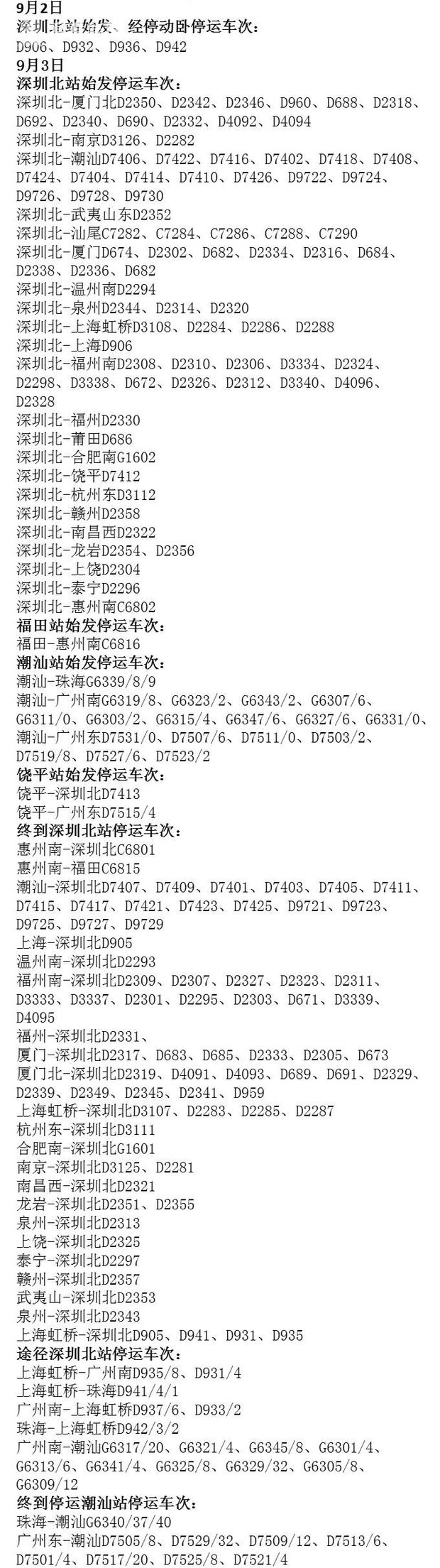 """台风""""玛娃""""袭向粤东 深圳铁路部门停止多趟列车运行"""