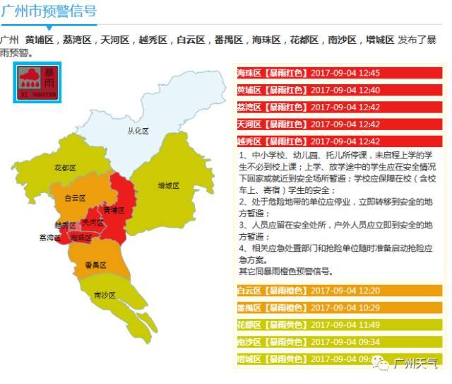 广州多区暴雨红色预警已发布,下午停课!上学途中学生就近到安全场所暂避,在校学生服从学校安排
