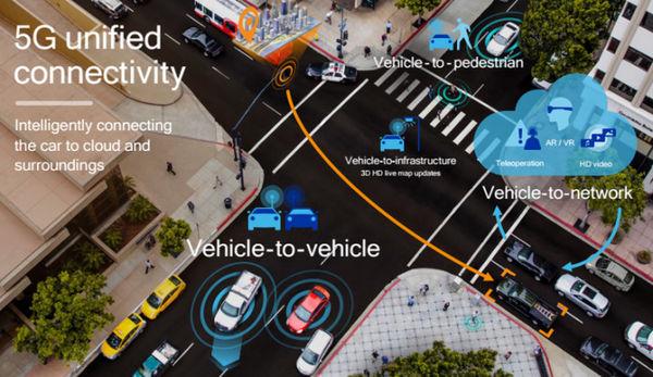 高通发布汽车芯片组 剑指无人驾驶和车辆间直接通讯