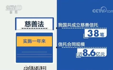 手机慈善平台分分快三+