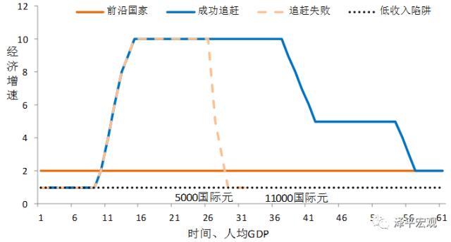 杠杆交易--任泽平:中国宏观经济分析框架(全文)
