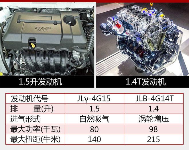 吉利S1内饰官图发布 有望10月开启预售