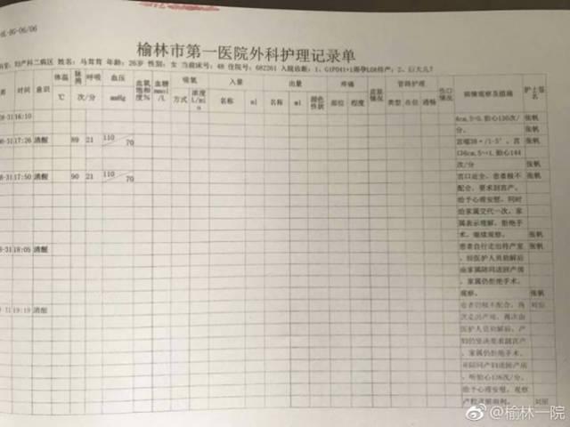 ▲《护理记录单》记录产程中家眷三次拒绝记录。